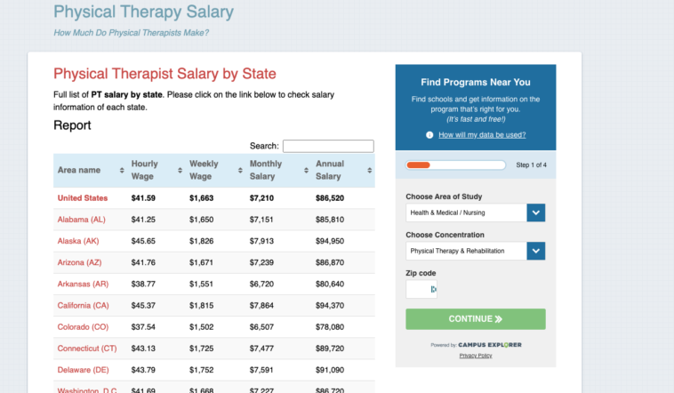 Image of Physical Therapist Salary Table