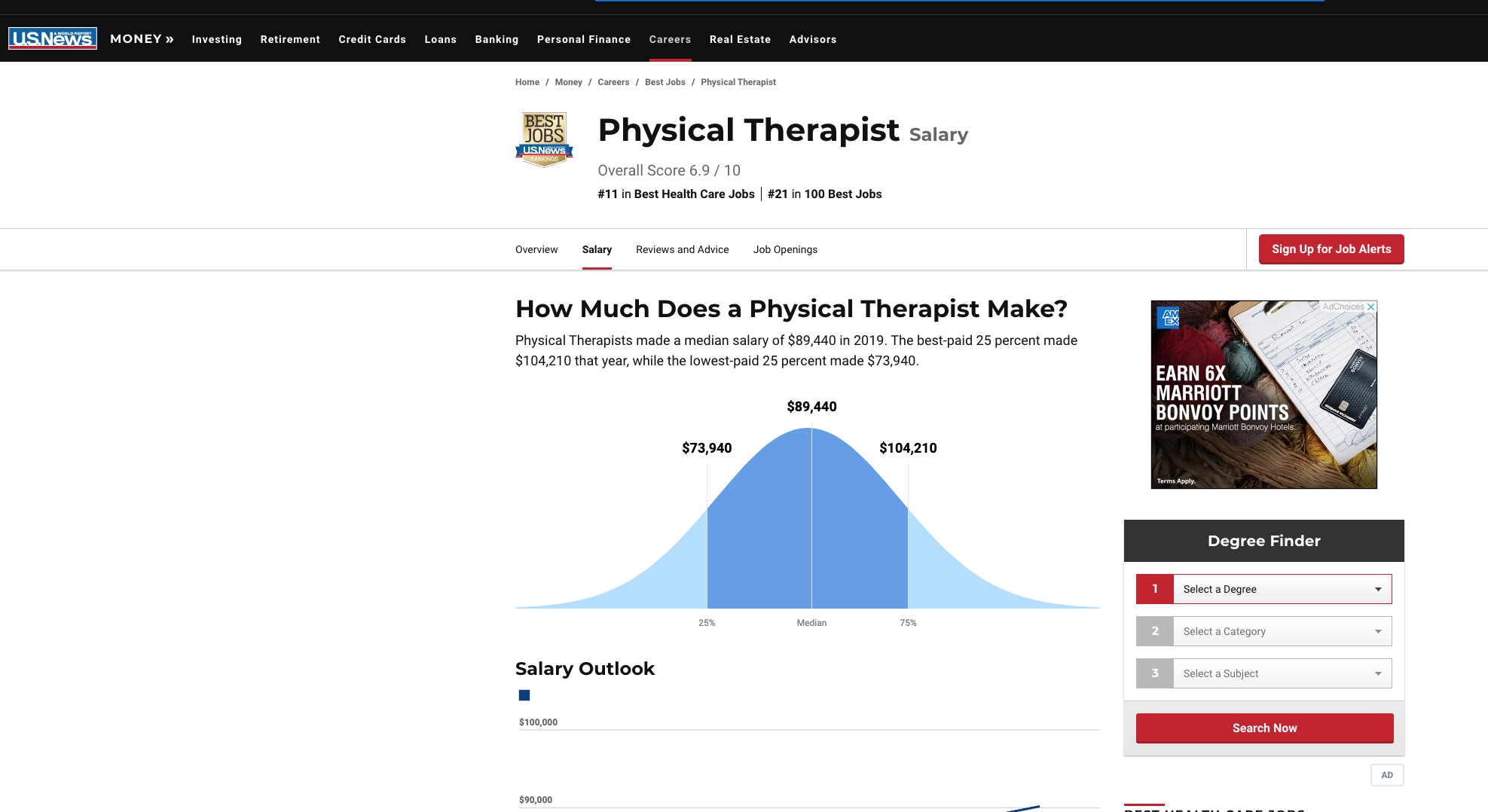 Physical Therapist Salary US News